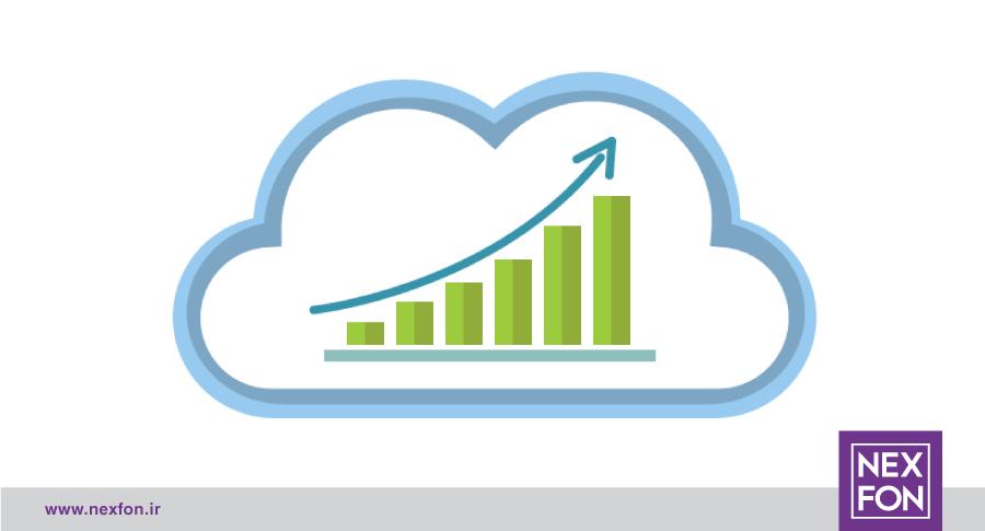 چگونه تلفن ابری (Hosted PBX) نکسفون به مقیاسپذیری سازمان شما کمک میکند؟