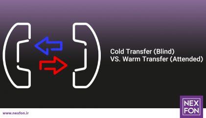انتقال تماس گرم و سرد